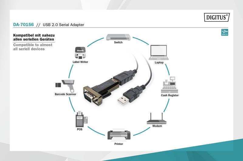 DIGITUS DA-70156 USB TO RS232 DRIVERS FOR WINDOWS VISTA